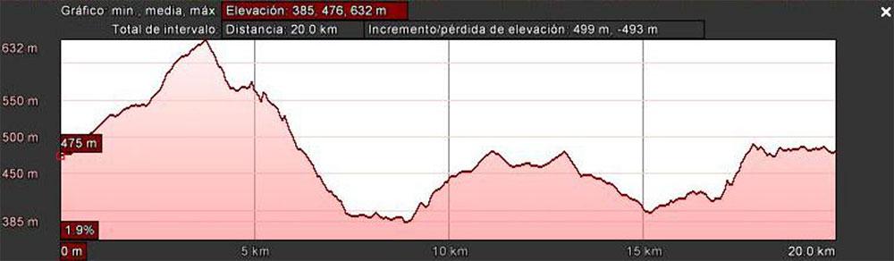 Olimpico Ciclismo Alti 2016