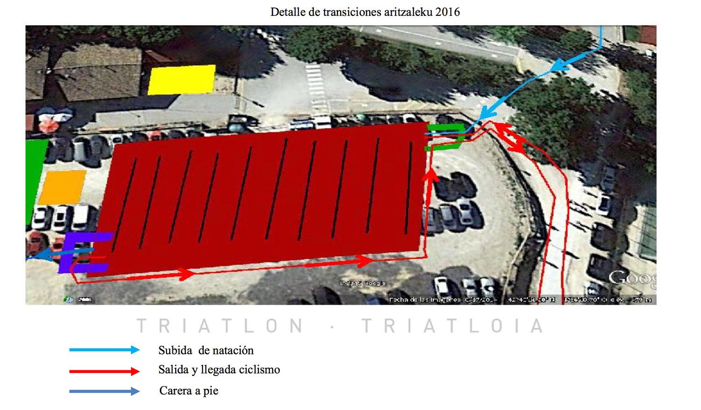 Transicion Aritzaleku 2016